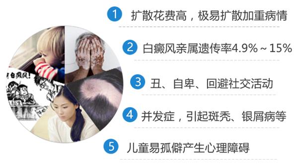 耳后白斑怎么预防发展?