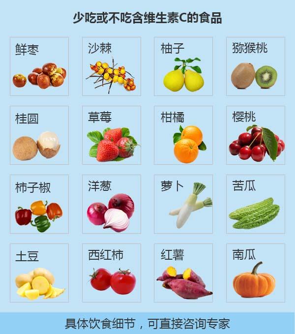 赣州夏天哪些水果维他命C含量较高?