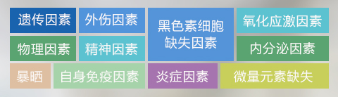 赣州中研白癜风的发生和哪些因素密切相关呢?