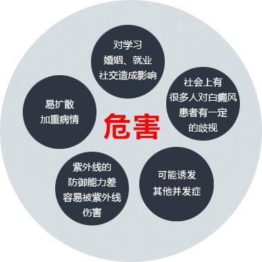 赣州扩散性白癜风的危害是什么?